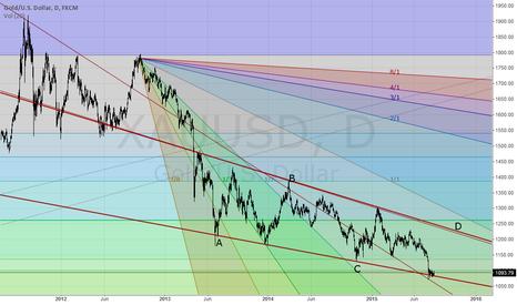 XAUUSD: XAU USD Wedge Inflation UP