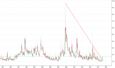 VIX: This Scares Shit Out Of Me