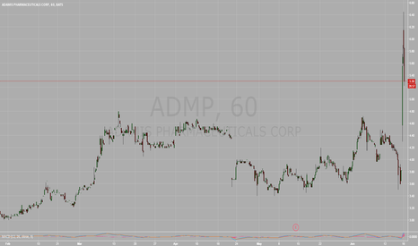ADMP: gap then crap down