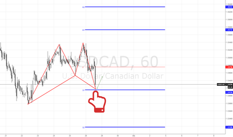 USDCAD: USDCAD Opzione CALL