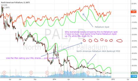 PAL: PAL is nothing like Palladium Spot