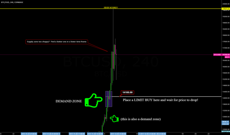 BTCUSD: #bitcoin 4 hour demand price line, try to buy here!