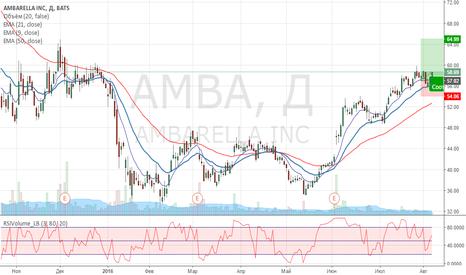 AMBA: Почему бы нет? AMBA
