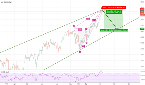 SPX: Short Opportunity SPX500 (700 points/1 month)