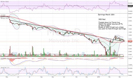 MCP: MCP Potential Trade