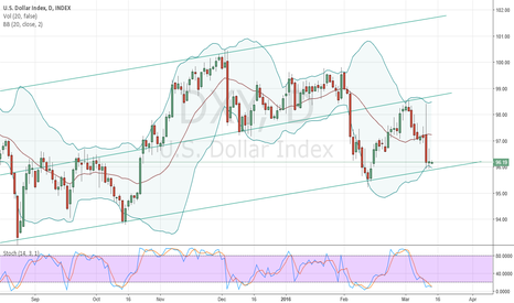 DXY: DXY up?