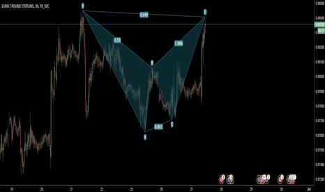 EURGBP: EURGBP Bat, will this fall?
