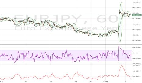 EURJPY: ユーロ / 円: 買い手が133.00で待機 - FXStreet