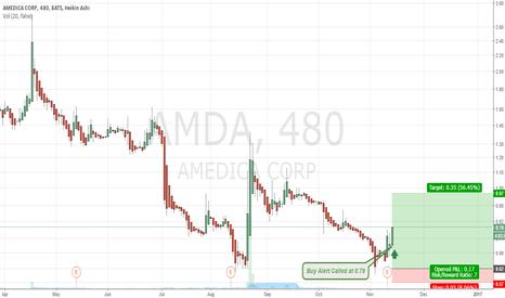 AMDA: $AMDA Set to Move Up, Buy Alert Called at 0.79 (Swing-Mid Hold)