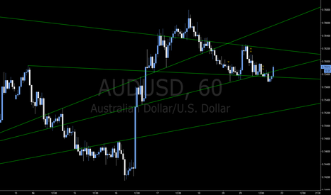 AUDUSD: mwint what up