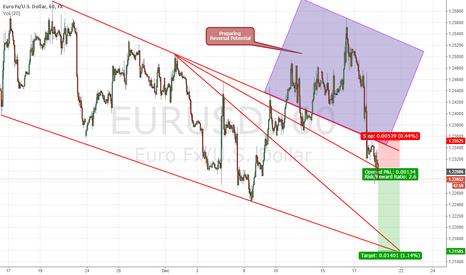 EURUSD: EURUSD Target: ~1.21585