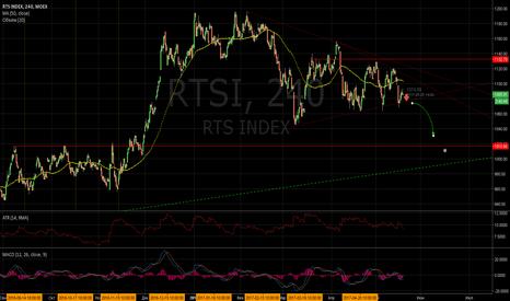 RTSI: Short RTS