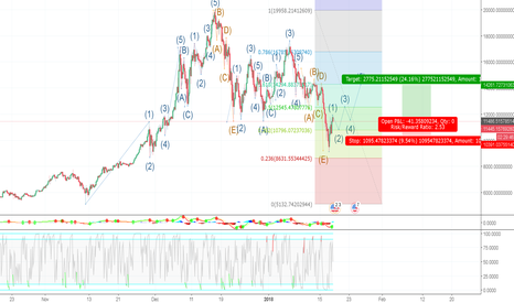 a39084eba652b THE REAL BITCOIN PATH IS HERE - DON T MISS OUT - Coin News 24 7 ...