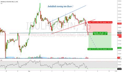 IBULHSGFIN: IndiaBulls turning into Bears !