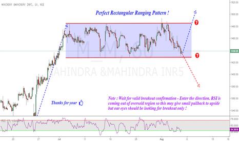M_M: Mahindra M&M : Rectangular Range Breakout