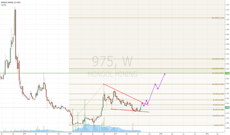 975: 975 If trend goes up
