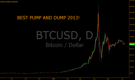BTCUSD: Best pump and dump 2013!