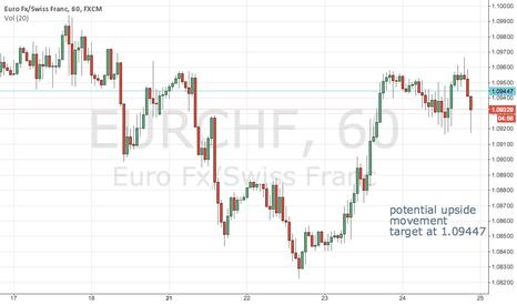 EURCHF: possible bullish movement for EURCHF