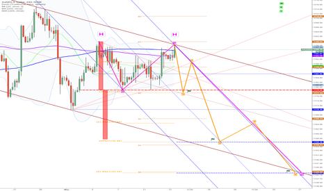 XAUUSD: Update: Today-EW-Target: 1177 (wave1 ORANGE); Double-TOPs ?
