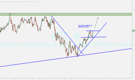 ANZ: ANZ...WATCH FOR BUYING