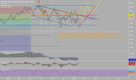 ITA40: 1st impulse of 3th wave.... by MARIO DRAGHI ...