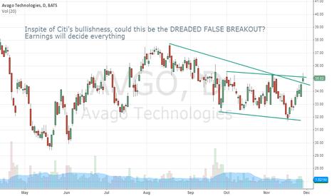 AVGO: $AVGO pre-earnings