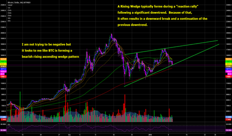 BTCUSD: BTC - Possible Rising Wedge Pattern?