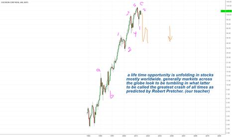 CVX: CVX: a life time opportunity is unfolding