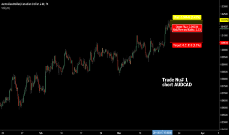 AUDCAD: my positiones