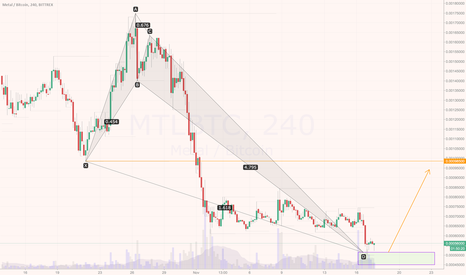 MTLBTC: $MTL/ $BTC 4H: Holy Crab! Looking for an argument?