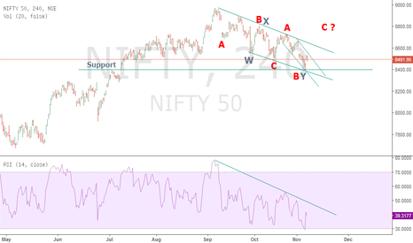 NIFTY: Messy Elliot Structure