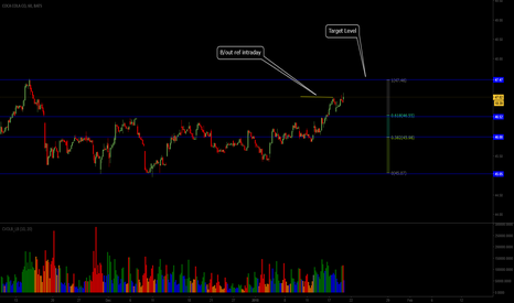 KO: Trying to Break Out