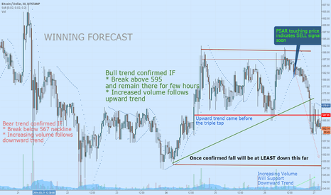 BTCUSD: CRAZY SELLERS - APRIL WINNING FORECAST BITCOIN  NOTEWORTHY IDEA