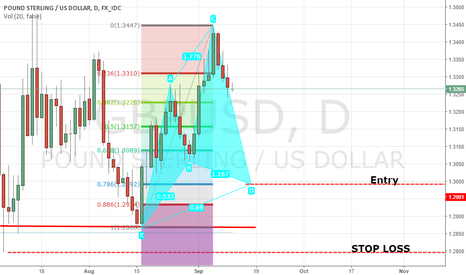GBPUSD: YOU ARE WELCOME