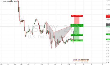 USDJPY: Bearish Bat pattern on USDJPY