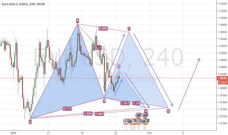 EURUSD: EUR USD - Long