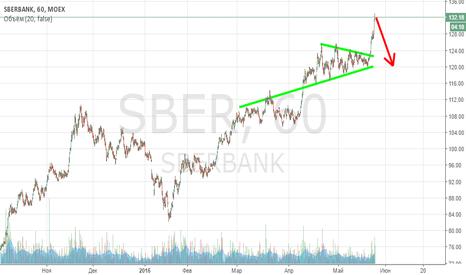 SBER: Можно шортить Сбер