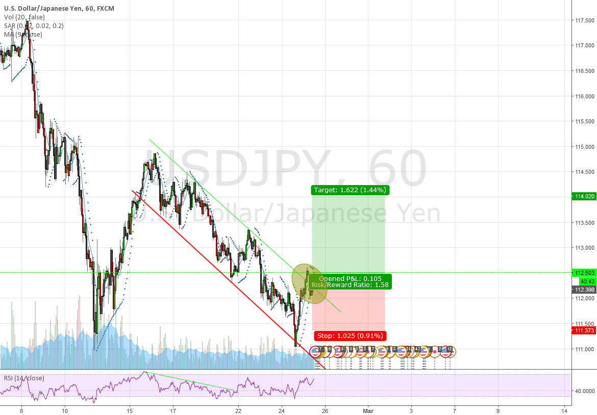 Usd/Jpy - Short time long
