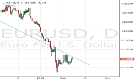 EURUSD: Sweet downtrend on EURUSD