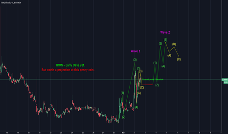TRXBTC: Tron - Early Days Projection