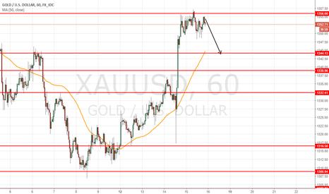 XAUUSD: short at 1354 to target 1345 so 90 pts