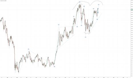 JP225USD: JPN225 is one to watch, long term short. Small #No-Stoploss