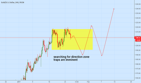 XAUUSD: $XAU Is Clear, Can't You See