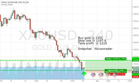 XAUUSD: Buy gold @ 1201 (Forex Snapchat : Novaxtrader)
