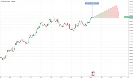 EURUSD: EURUSD target 1.2455