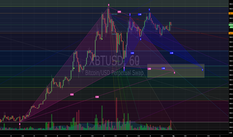 XBTUSD: Is everything failing right now?  Or will at least...