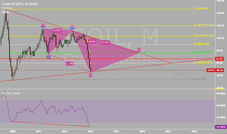 USOIL: WTI Crude, XABCD Pattern almost formed - Long at $45-$46