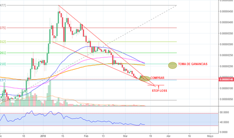 SCBTC: SIACOIN al despegue??