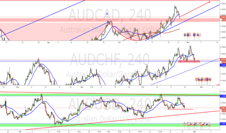 AUDUSD: One more bounce up?