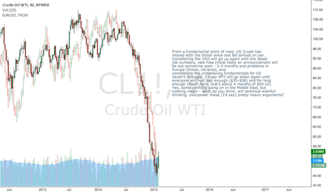 CL1!: WTI might move lower as the Dollar gets stronger